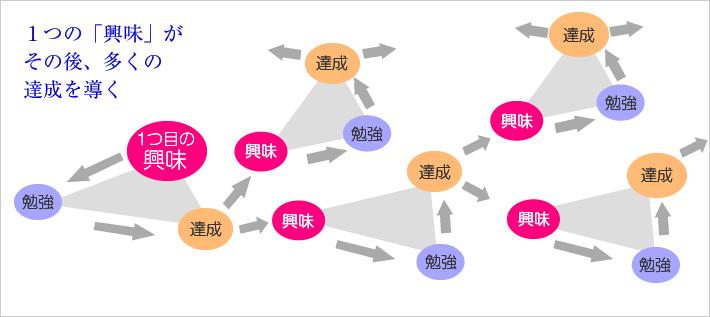 learn_img002